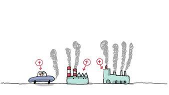 Pourquoi la Chine est-elle aussi polluée ?