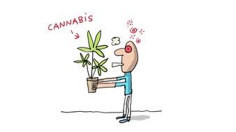 C'est quoi la drogue ?