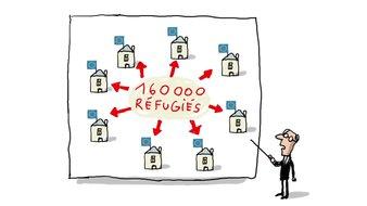 Comment les refugiés sont repartis dans les différents pays européens ?
