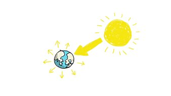 Pas plus de 2°c d'où vient cet objectif pour le climat ?