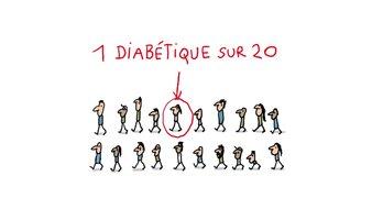 C'est quoi le diabète ?