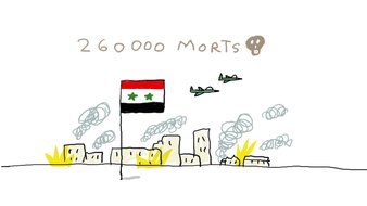 Quel est le rôle de la Turquie auprès des refugies syriens ?
