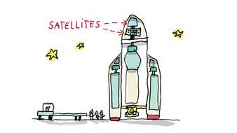 C'est quoi la fusée Ariane?