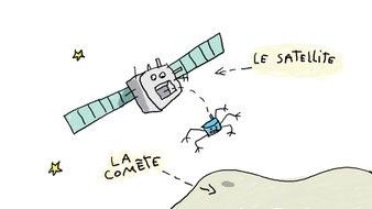 A quoi ça sert d'aller se poser sur une comète?