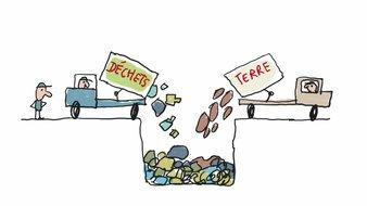 Pourquoi faut-il réduire les déchets?